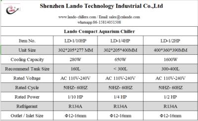 Lando Compact Aquairum Chiller SpecificationLando Compact Aquairum Chiller Specification