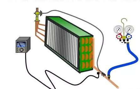 Water Chiller with capillary system