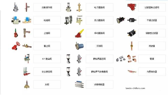 Selection of other auxiliary parts