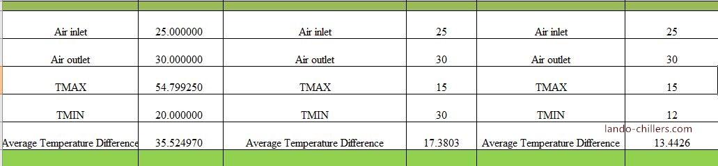 condensing temperature