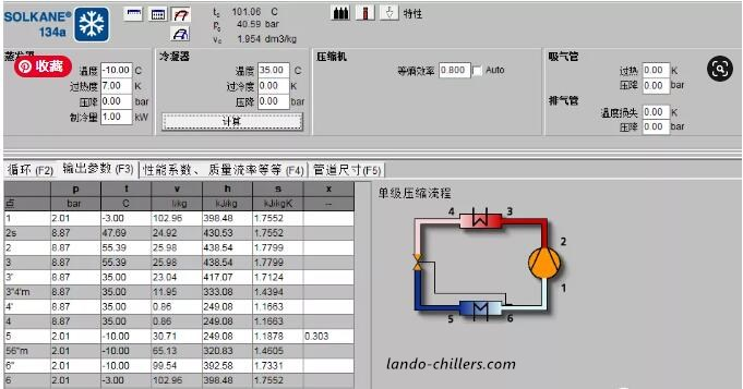 Solkane design software