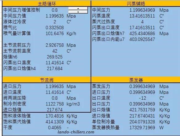 calculations of refrigeration systems