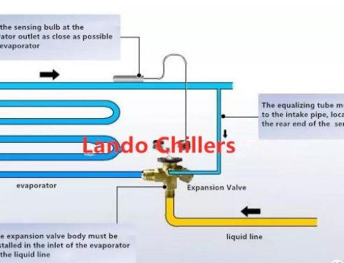 How To Install The Thermal Expansion Valve(TXV)