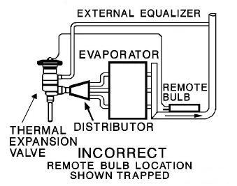 Sensing Bulb-1